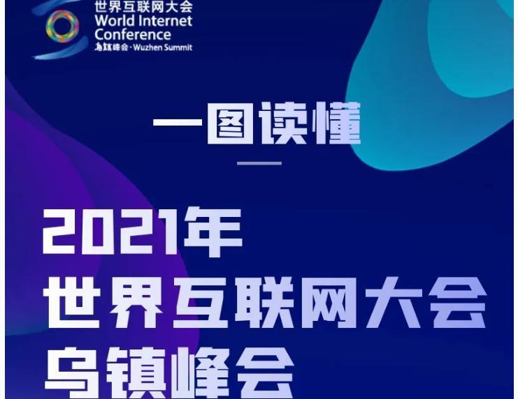 """一图读懂""""2021年世界互联网大会乌镇峰会"""""""