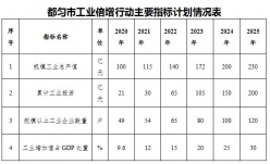 【县(市)党委书记讲工业】王建忠:为全州经济高质量发展贡献都匀力量