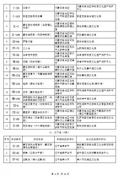文旅部:拟认定447家单位为第五批国家级非物质文化遗产代表性项目保护单位